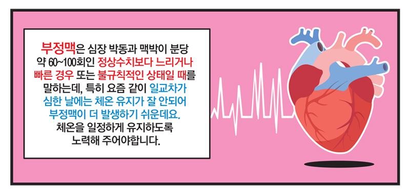 부정맥은 심장 박동과 맥박이 분당 약 60~100회인 정상수치보다 느리거나 빠른 경우 또는 불규칙적인 상태일 때를 말하는데, 특히 요즘 같이 일교차가 심한 날에는 체온 유지가 잘 안되어 부정맥이 더 발생하기 쉬운데요. 체온을 일정하게 유지하도록 노력해 주어야합니다.